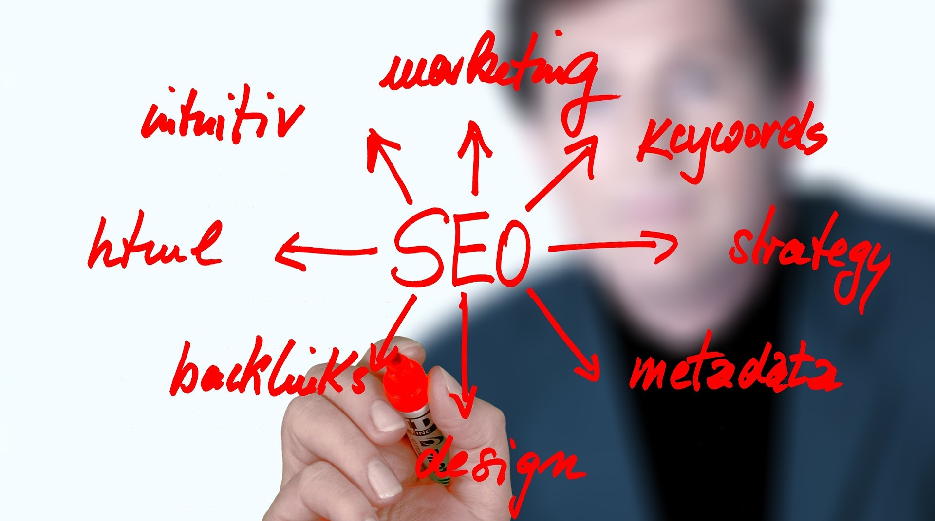 Digital Marketing Plan, Internet Marketing Strategy, La Crosse, WI